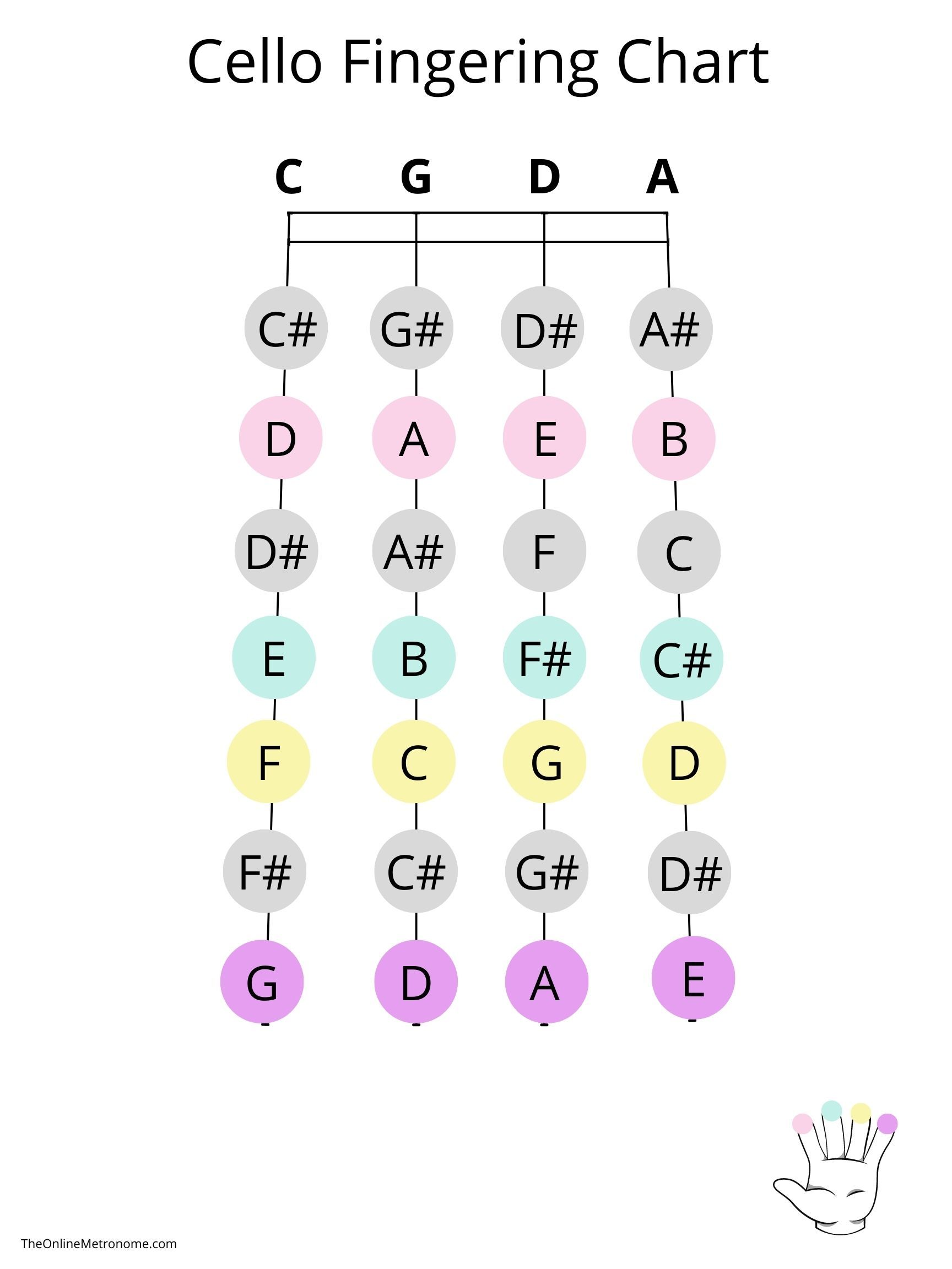 cello-fingering-chart.jpg