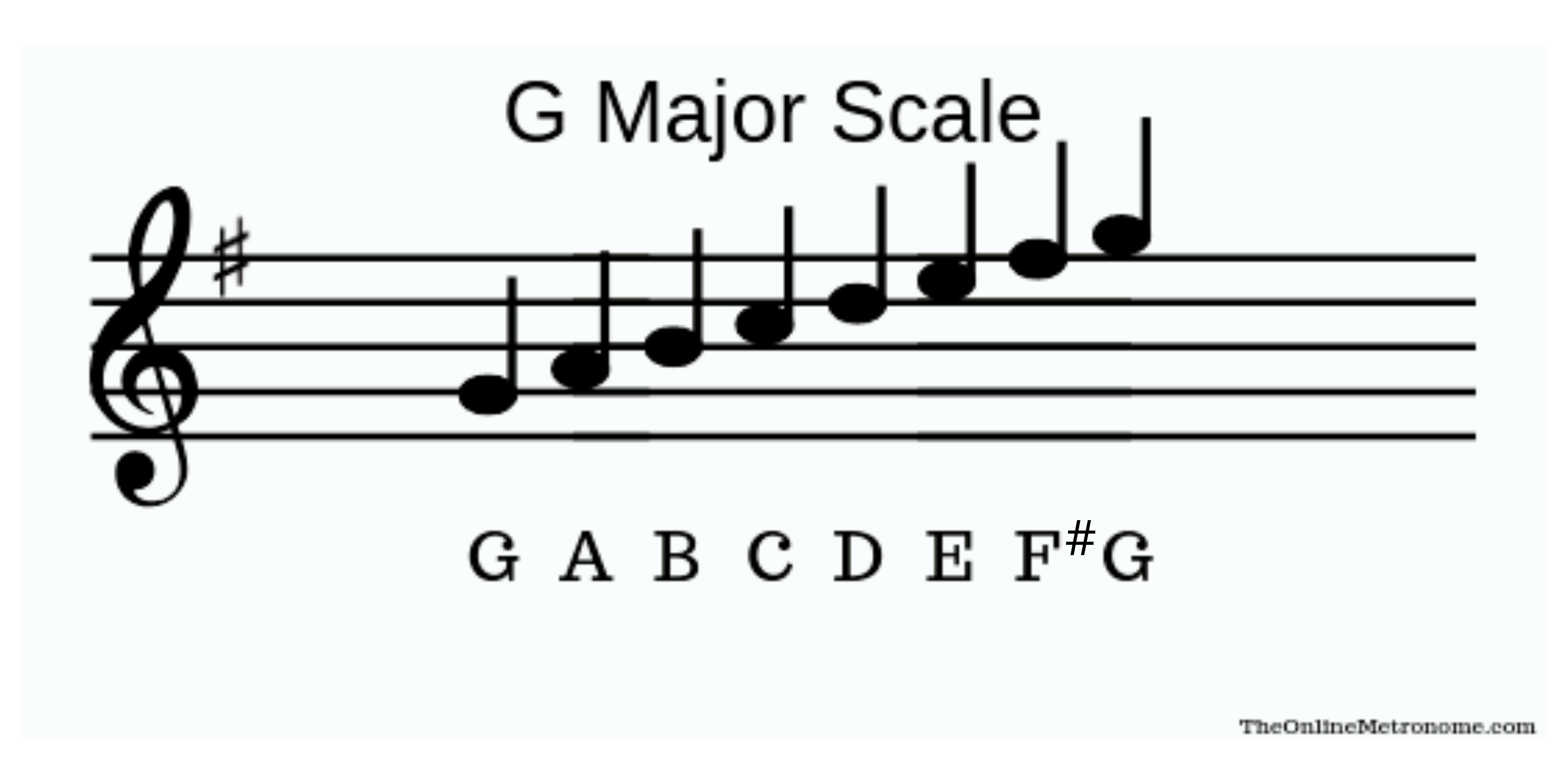 G-major-scale.png