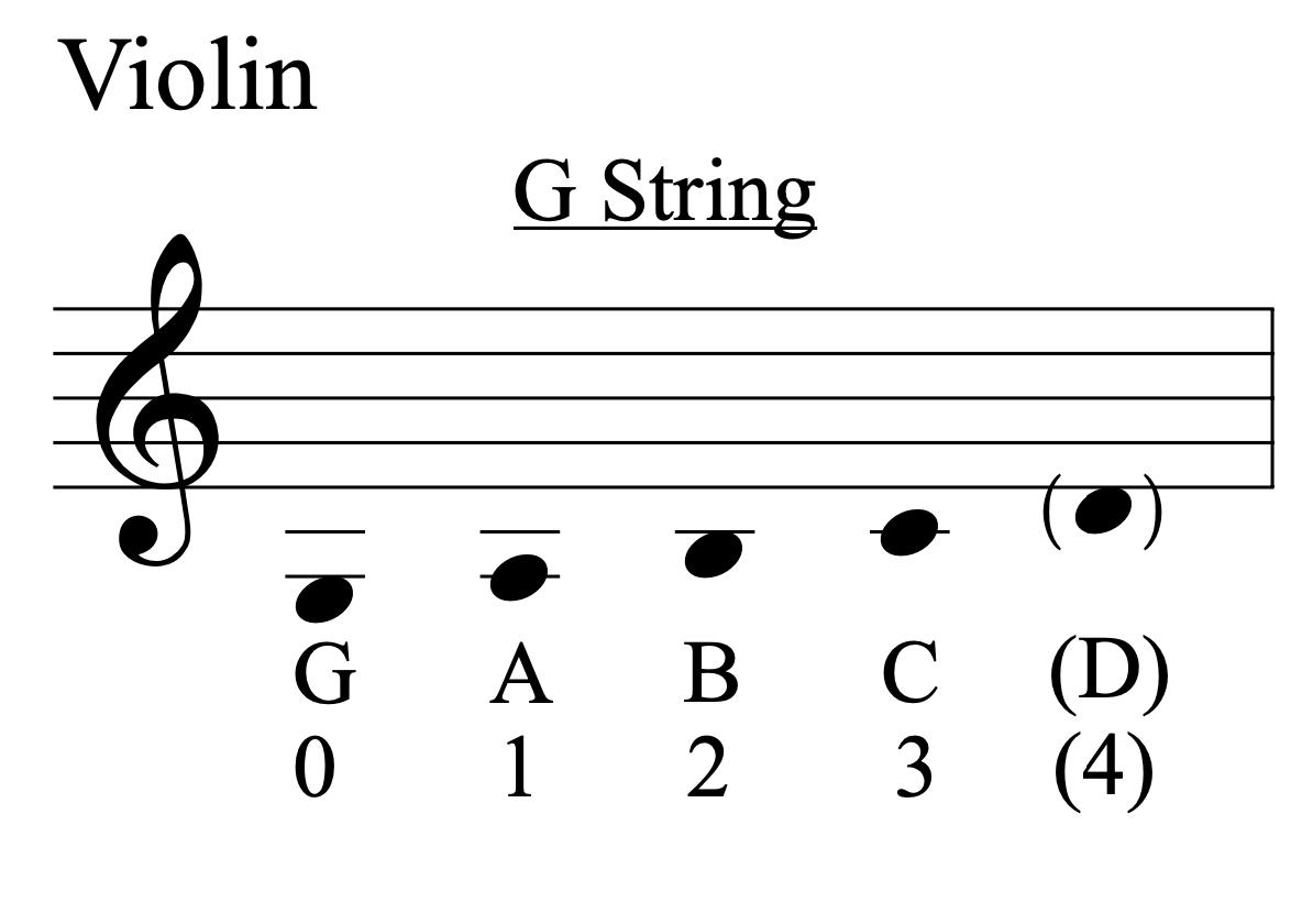 violin-g-string.png