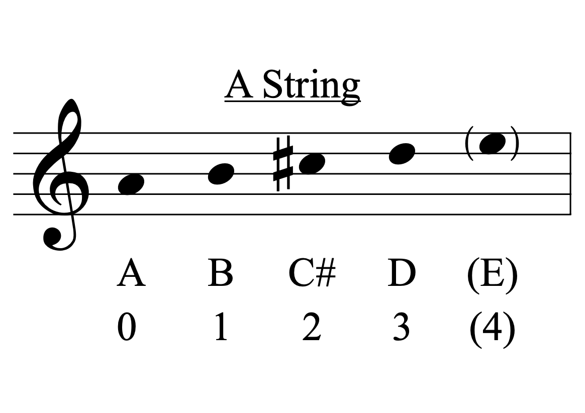 violin-a-string.png