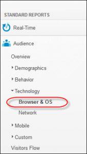Browser & OS menu item in Google Analytics