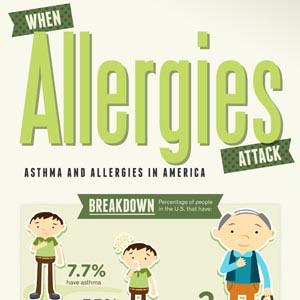 Oransi Allergy thumbnail