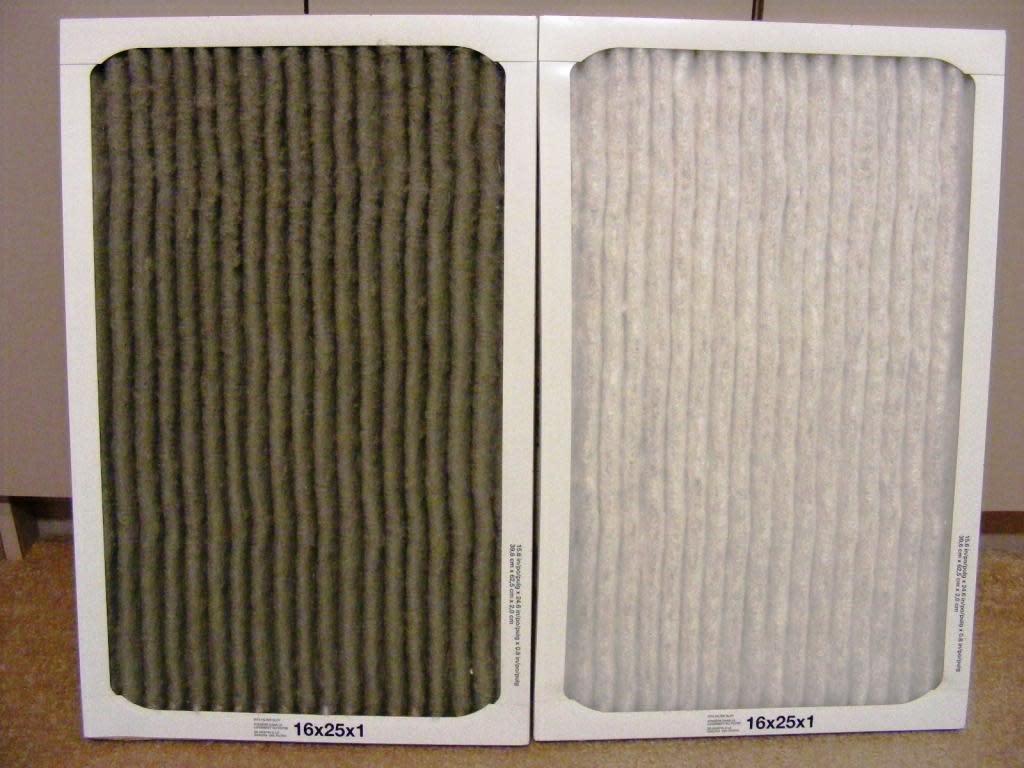 HVAC Filters for Household Dust