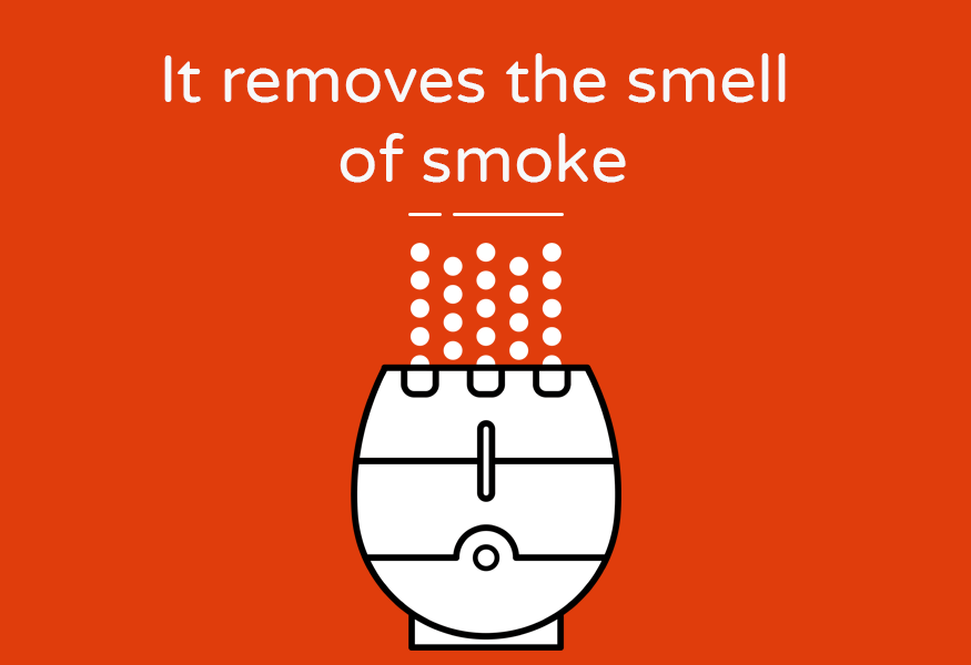 removes smoke