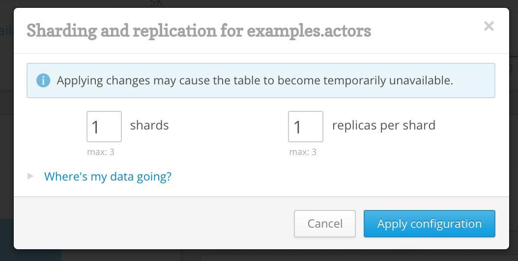 Shard/Replica
