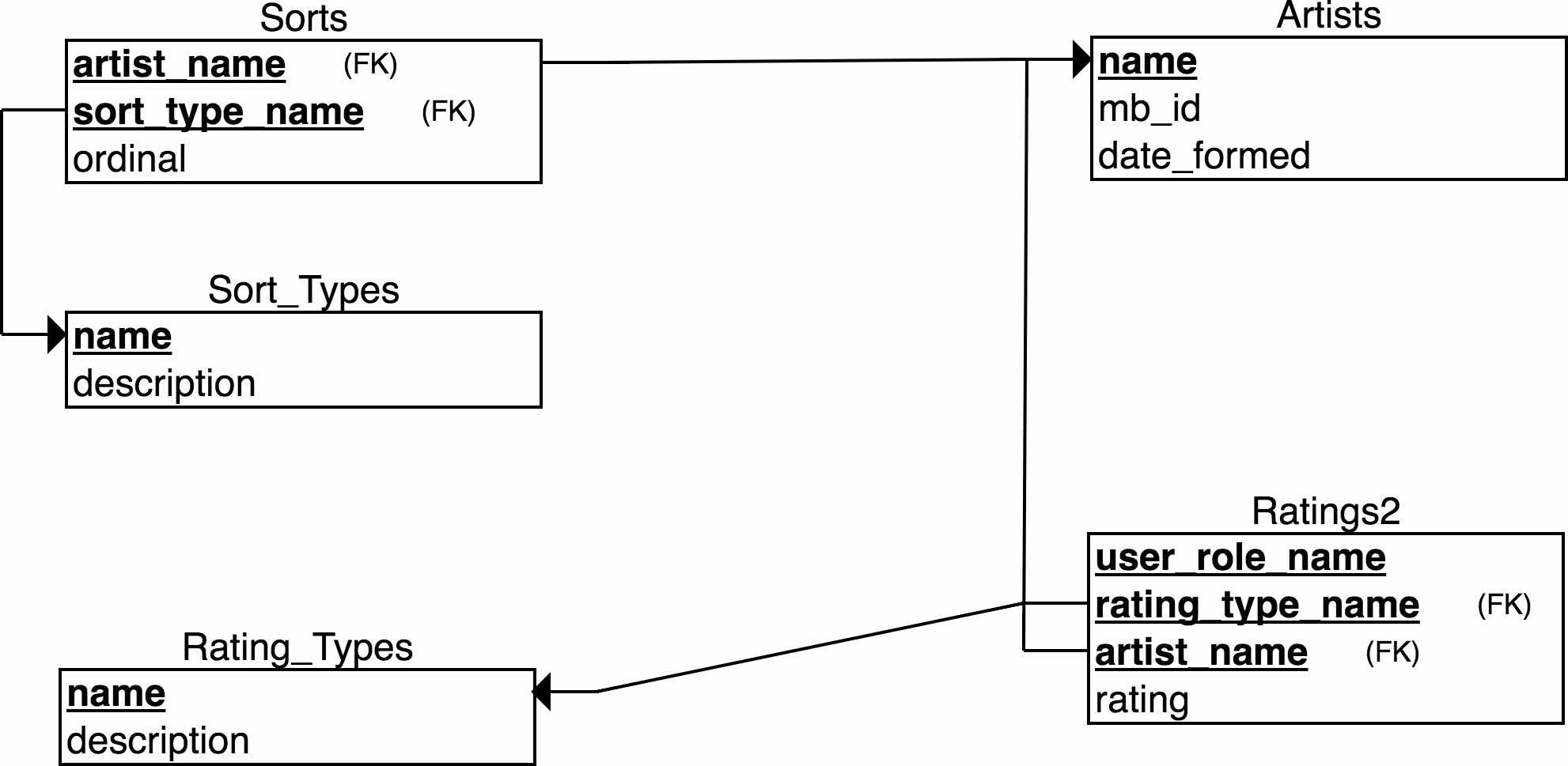 example_schema