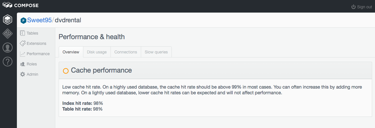 Cache Performance view