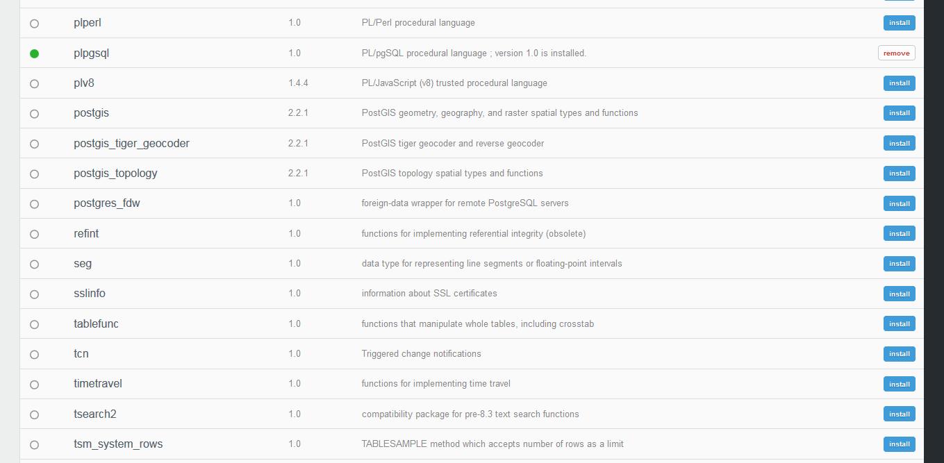 Cross-Database Querying in Compose PostgreSQL - Compose Articles