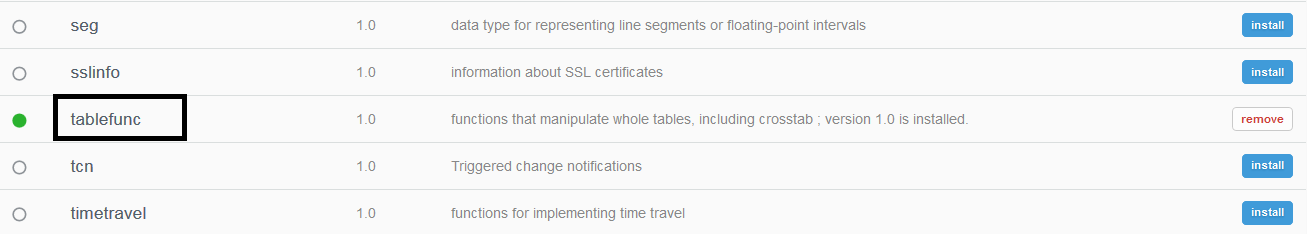 Metrics Maven: Creating Pivot Tables in PostgreSQL Using