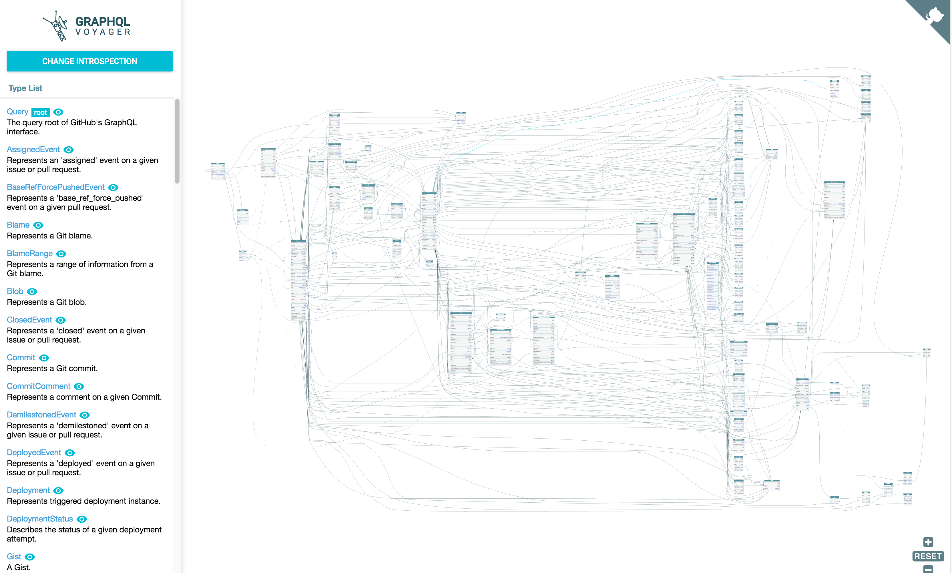 GraphQL Voyager vs the Github API