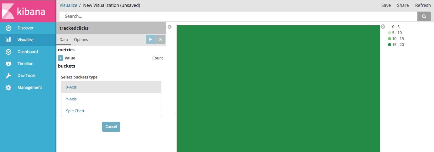 Website Engagement Tracking Part 2: Visualizing Clicks using Kibana