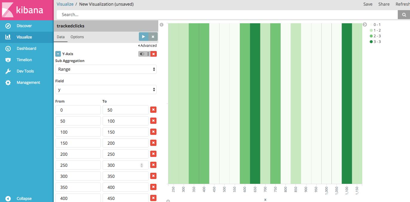 Website Engagement Tracking Part 2: Visualizing Clicks using