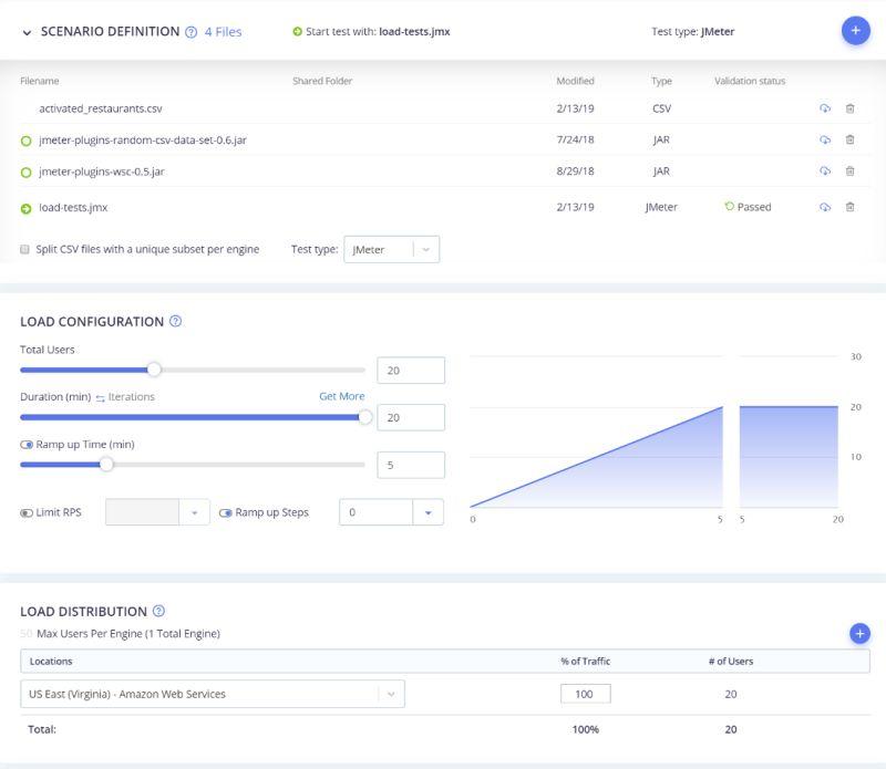 Configuring your BlazeMeter scenario