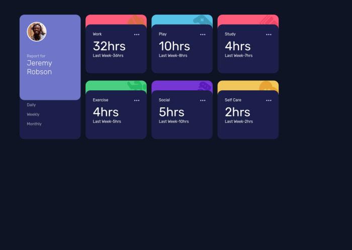 Desktop design screenshot for the Time tracking dashboard coding challenge