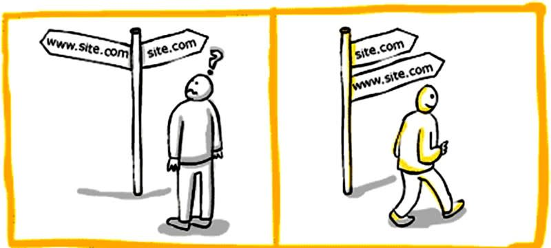 Канонический URL и дублирующий контент на сайте