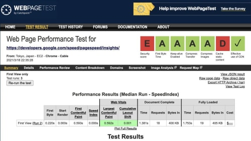 Webサイトの表示速度を計測するツールについて