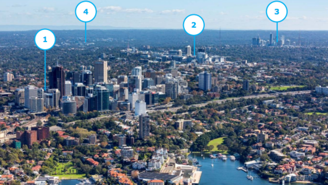 Sydney's North Shore a big draw with commercial property investors