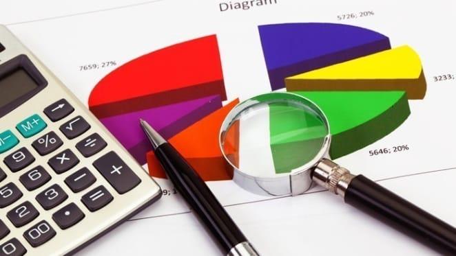 Housing market indicators have eased