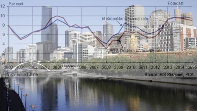 """Melbourne office vacancy rate to hit 10% by end of 2013 with BIS Shrapnel warning of """"market panic"""""""