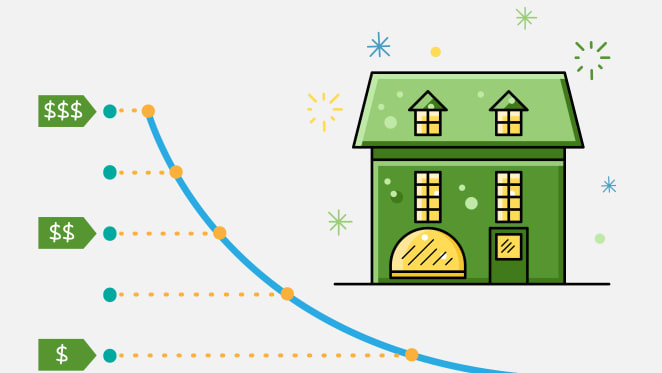 Property depreciation continues to maximise cash flow