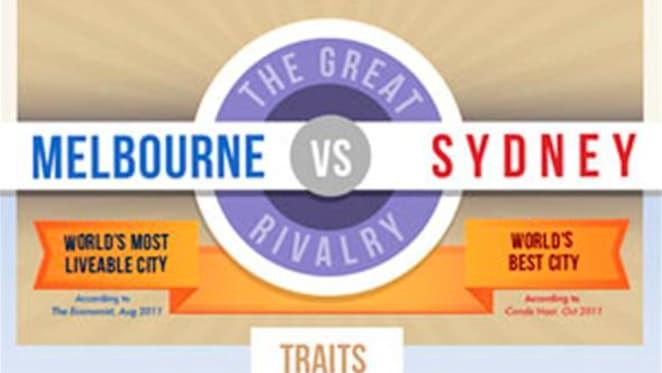 The Melbourne versus Sydney debate isn't boring: it's useful