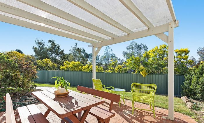 Canberra sees active property renovating success: HTW