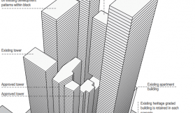 Melbourne hyper-density report: why limit it to the City of Melbourne?