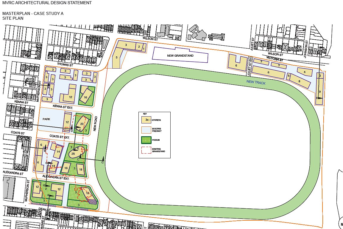 Moonee Valley Racecourse Master Plan kicks again