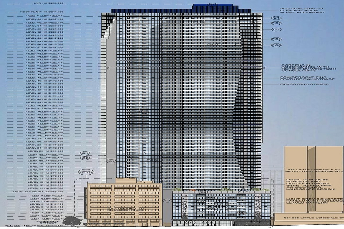 Initial Rendering of the proposed Melbourne Grand before height decrease by 22 metres.  Image by Urbanmelbourne.