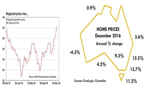 Major city home prices soar and mining towns get through the worst: Savanth Sebastian
