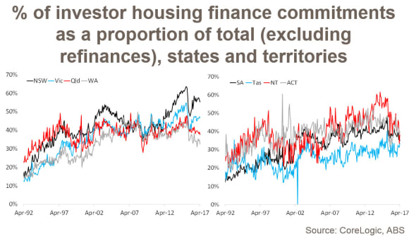 The housing investment slowdown is upon us (for at least a while)