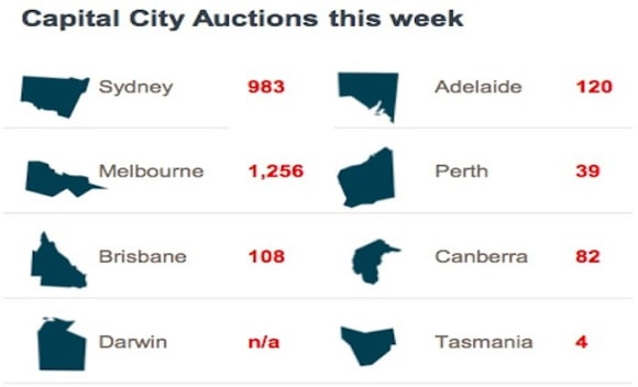 Brunswick, Victoria to be the busiest weekend auction suburb: CoreLogic