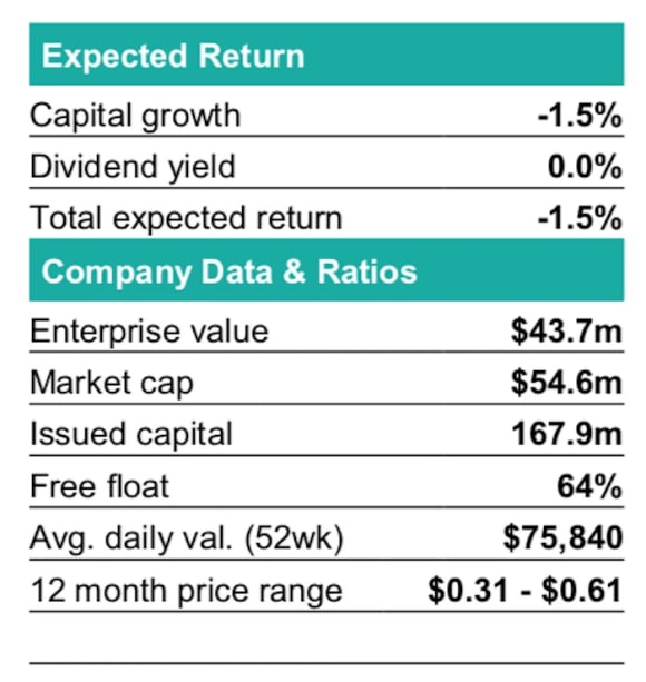 McGrath share price supported by property management and mortgage commissions: Bell Potter