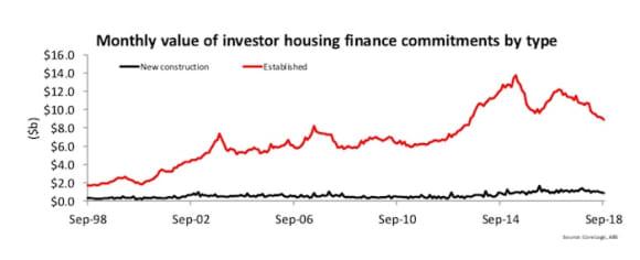 Housing finance commitments: Cameron Kusher