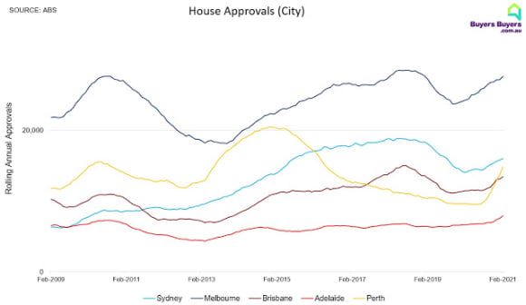 Housing buying frenzy may have passed: Pete Wargent