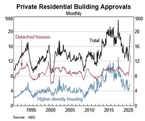 House prices hold steady and ready for turnaround: RBA