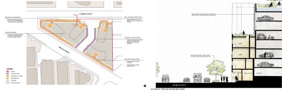 Planning Application > 850-858 Lorimer Street