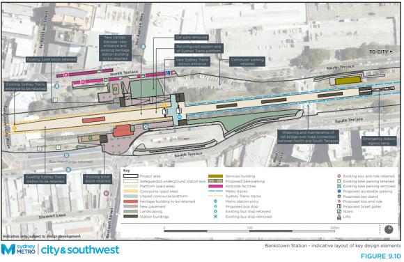 Sydney Metro City & Southwest enters new consultation round