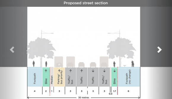 City of Melbourne releases draft City Road master plan