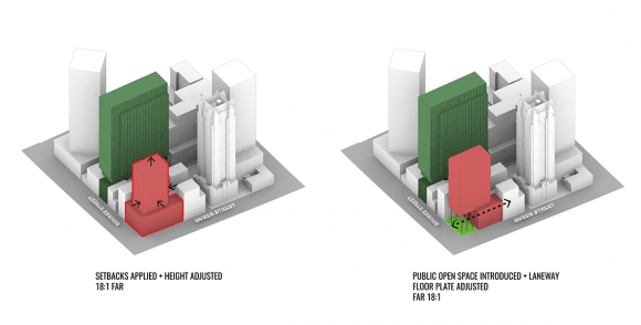 Development Scenario: 140 & 150 Queen Street