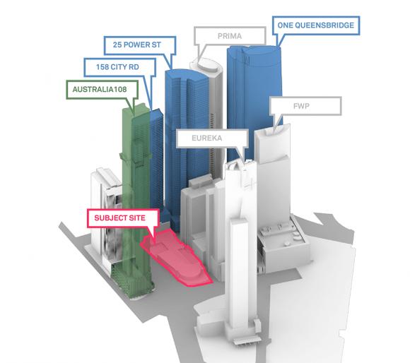 Southbank's densest block to become even denser?