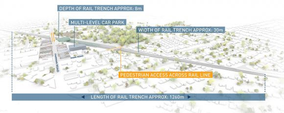 Rail trenches for Cheltenham and Mentone, hundreds of new units in the development pipeline to benefit