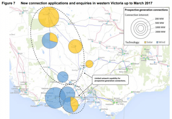It's not just Melbourne developing westward, our electricity network is too
