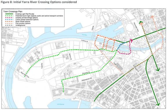 Fishermans Bend framework submissions highlight angst over Yarra tram bridge
