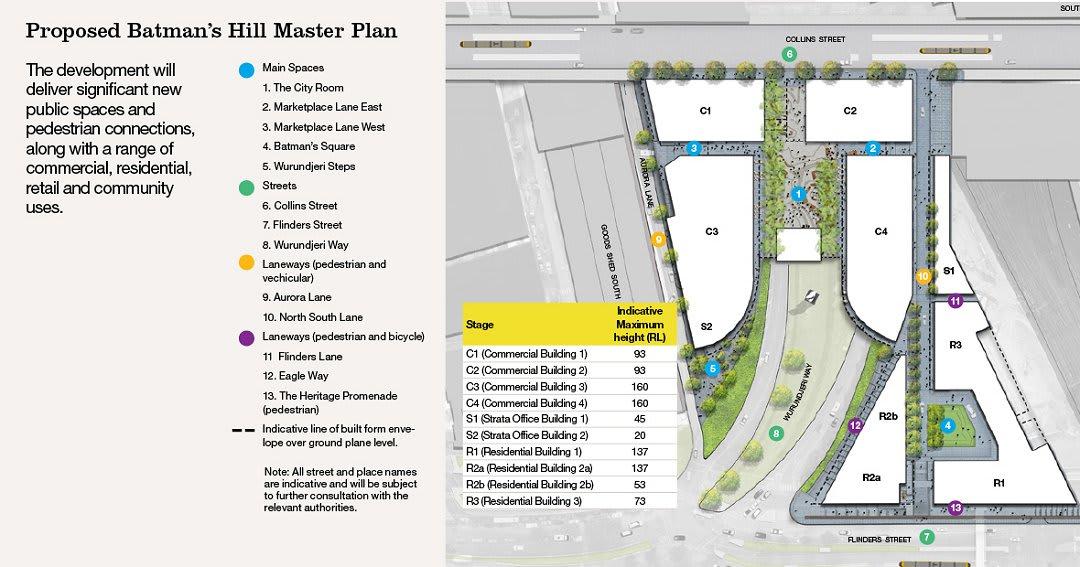 DOCKLANDS | Melbourne Quarter | Batman's Hill | 681-701 Collins Street | >160m | Multi Tower | Mixed Use