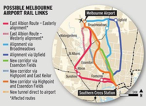 Melbourne, a city of two tales - Skybus vs The Airport Train