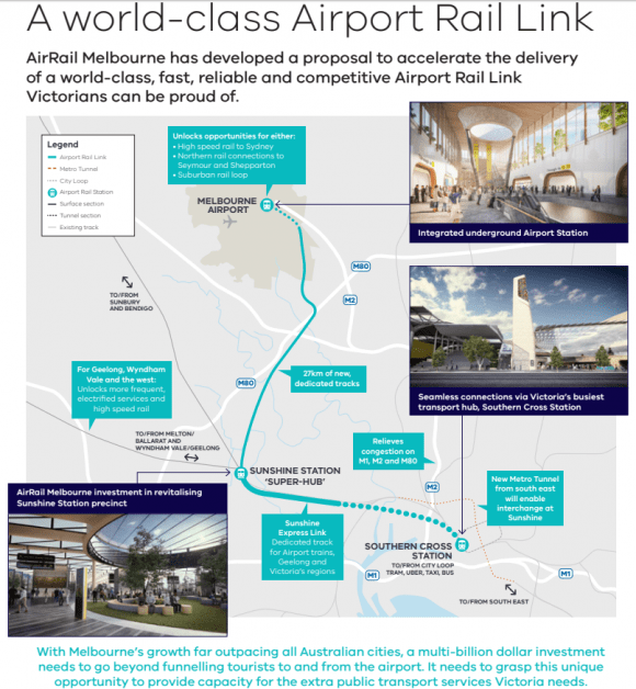 Consortium proposes market-led 'Super Train' for Melbourne Airport Rail Link