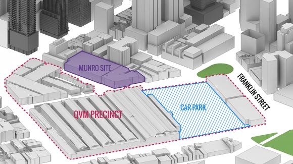 Development scenarios: Munro site and Queen Victoria Market