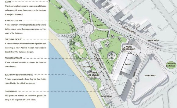 St Kilda Triangle is becoming... a park?