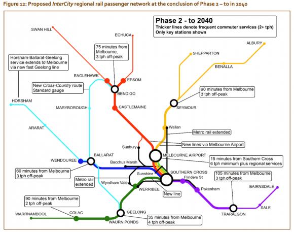 CLARA & Rail Future's InterCity: a crossover?